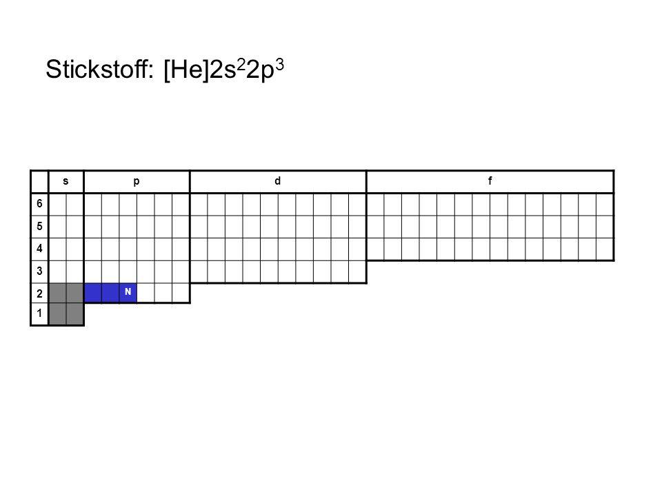 Stickstoff: [He]2s22p3 s p d f 6 5 4 3 2 N 1